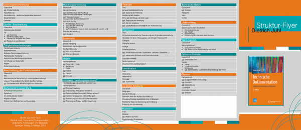 Struktur Technische Dokumentation
