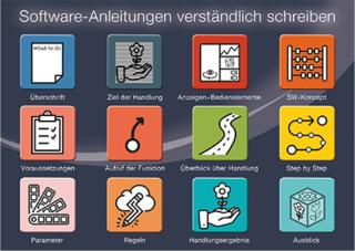 Software-Anleitungen verständlich schreiben, Struktur